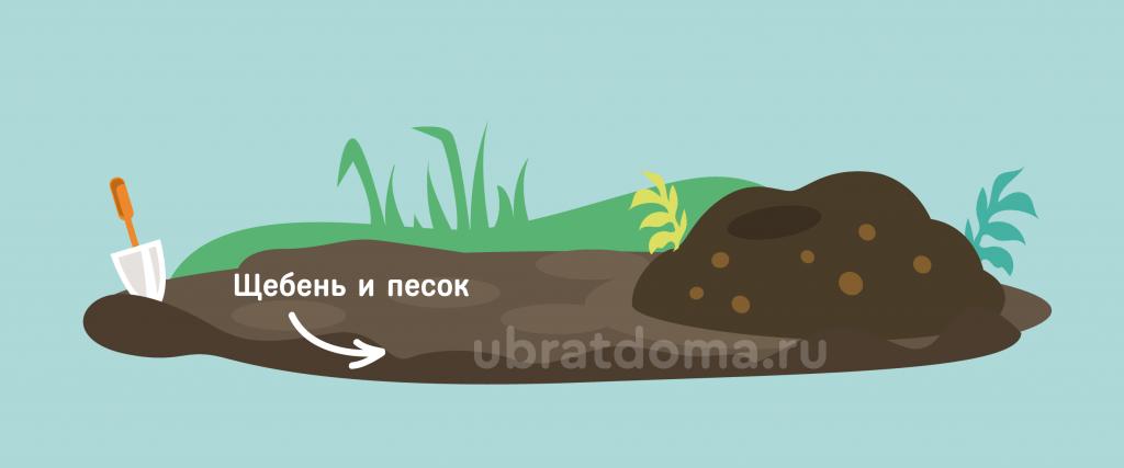 shheben-i-pesok-dlya-borby-s-vreditelyami