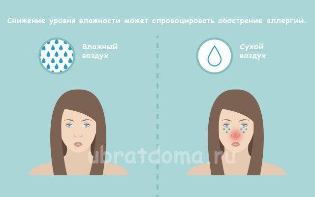 Обострение аллергии и заболеваний