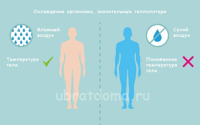 Охлаждение организма, значительные теплопотери