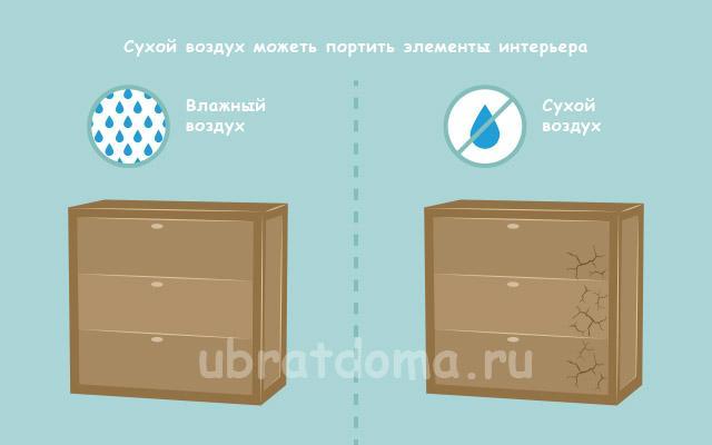 Сухой воздух может портить элементы интерьера