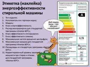 Этикетка энергоэффективности