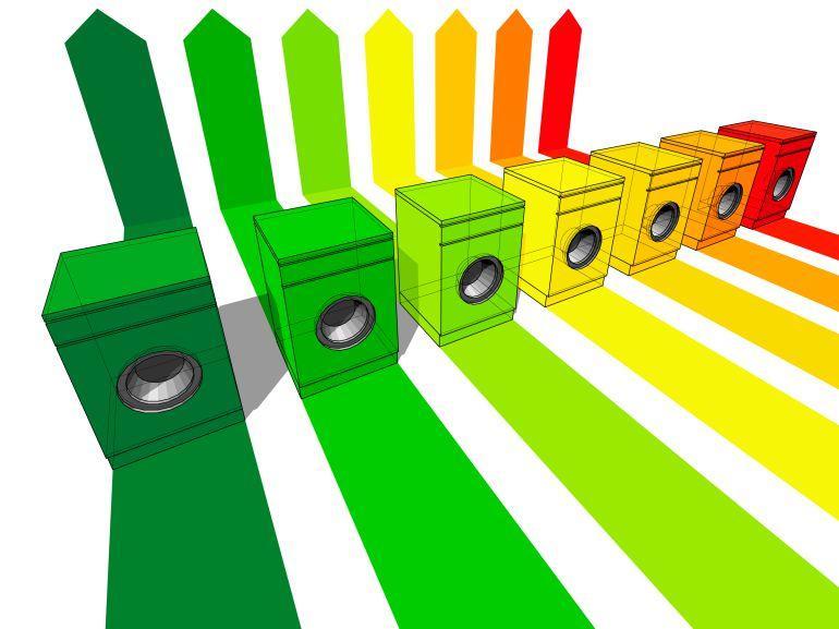 Класс стирки в стиральной машине
