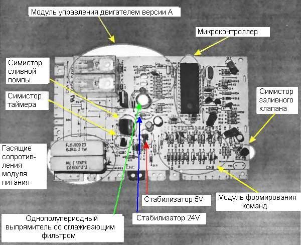 Программный модуль - монтаж и демонтаж