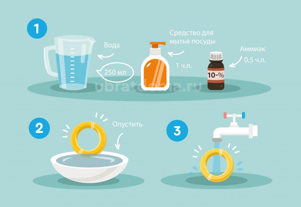Аммиак, вода и средство для мытья посуды