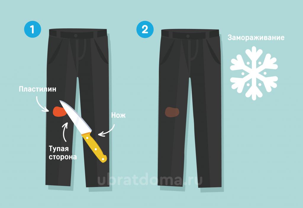 Чем можно убрать пластилин с одежды?