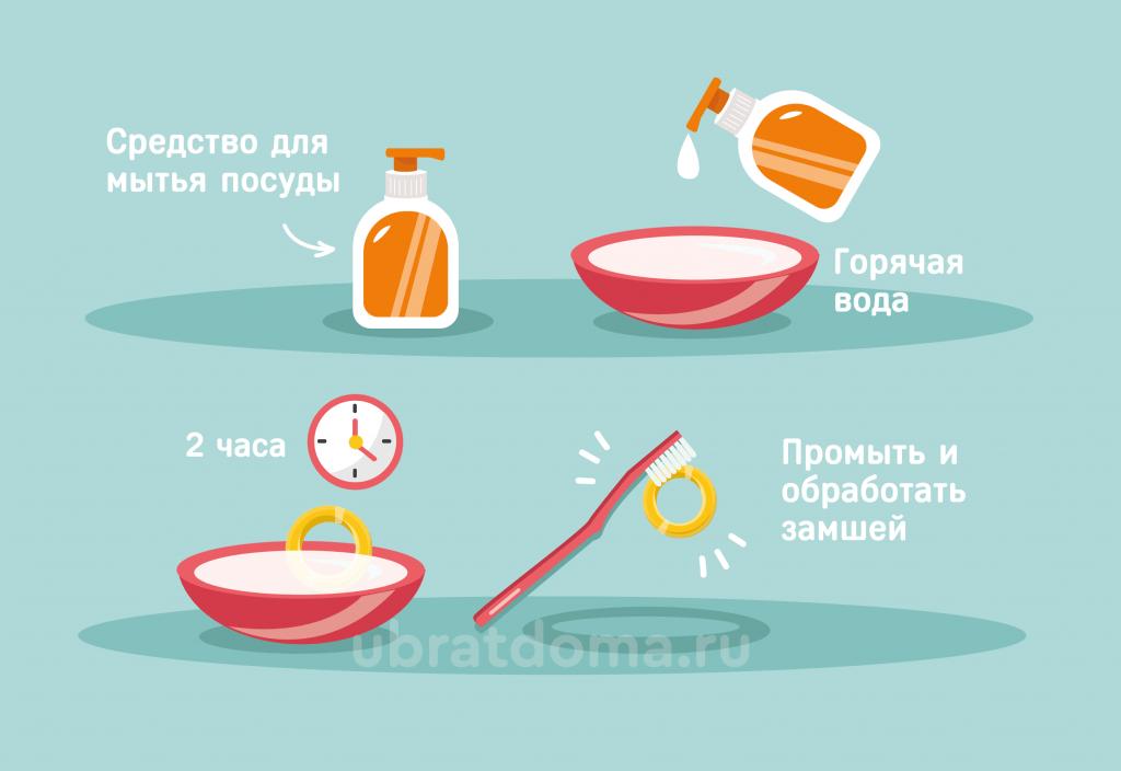Чистка средством для мытья посуды
