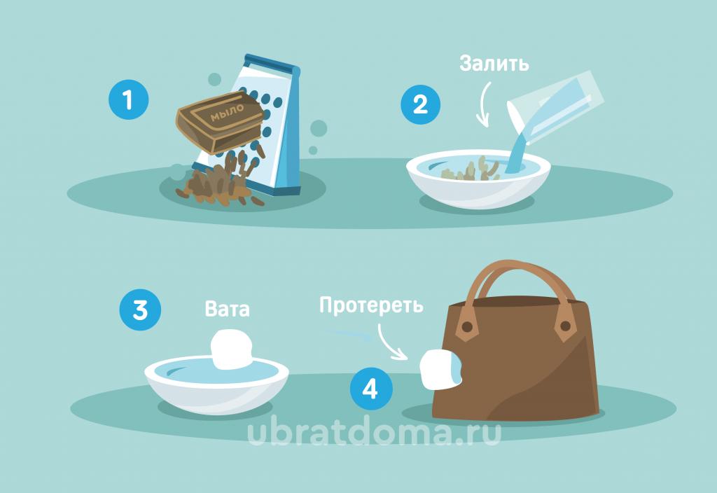 Как почистить сумку ватой и смесью мыла?