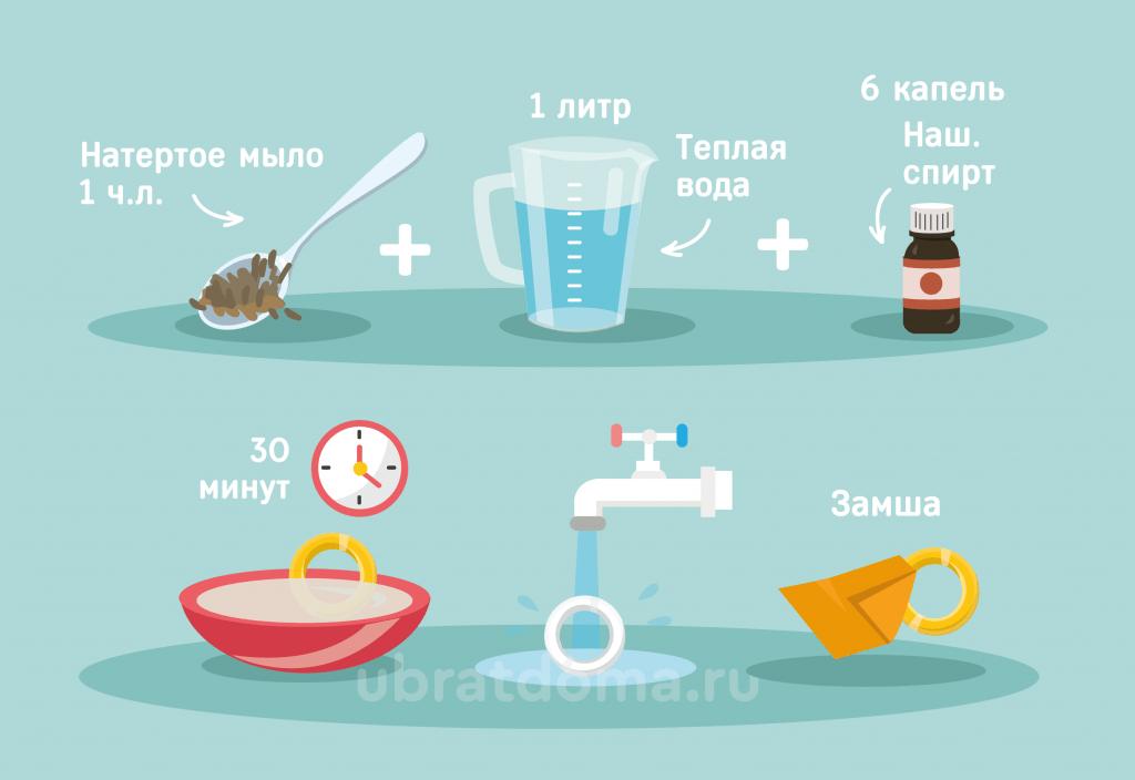 Натертое мыло, теплая вода и нашатырный спирт