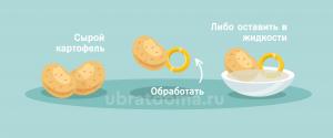 Сырой картофель для обработки украшений