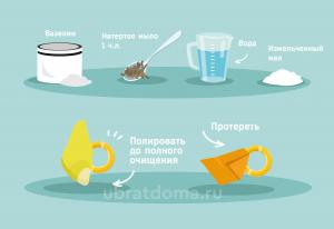 Вазелин, мыло и мел