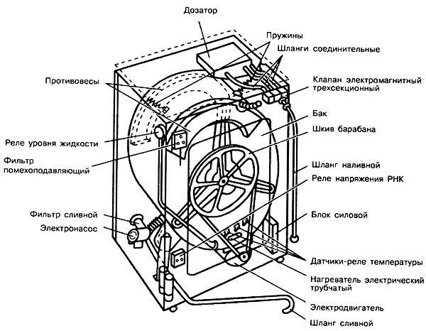 Схема стиралка