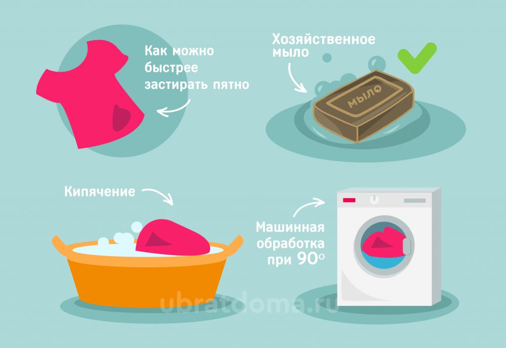 Как вывести пятно с детской одежды