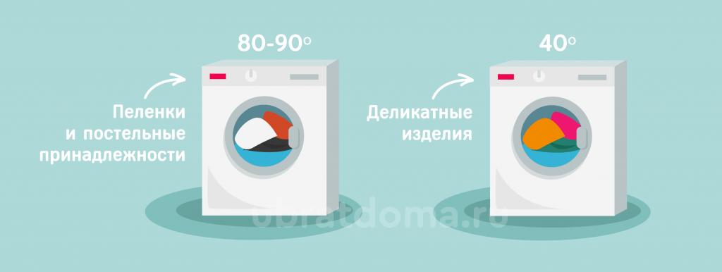 Температурный режим для стирки детских вещей