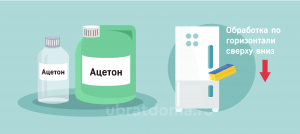 Чистка ацетоном