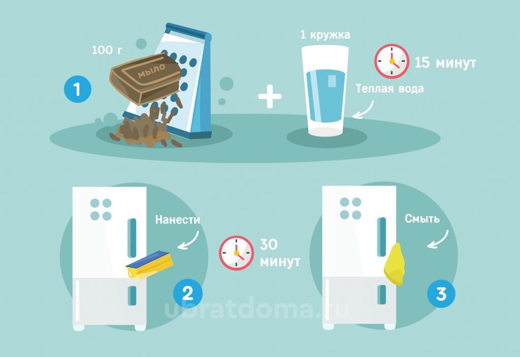 Тертое хозяйственное мыло и губка