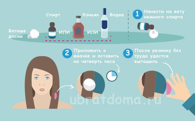 Спирт и спиртосодержащие продукты