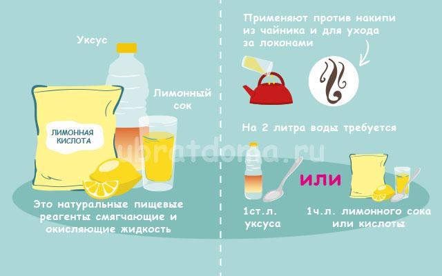 Уксусная и лимонная кислота