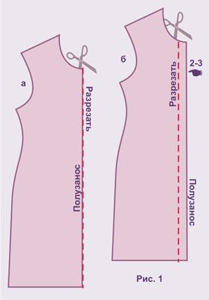 Как перешить платье, если оно мало? Рис 1