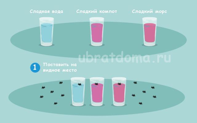 Сладкая вода