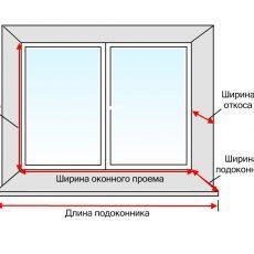 Как повесить жалюзи на пластиковые окна с креплением: схема, примеры