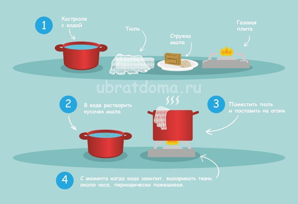 Рецепт с хозяйственным мылом для отбеливания тюли
