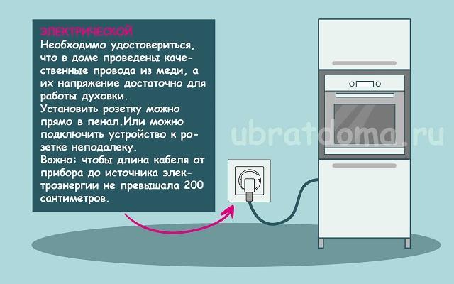 Подключение электрического духового шкафа