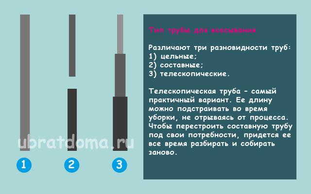 Тип трубы для всасывания