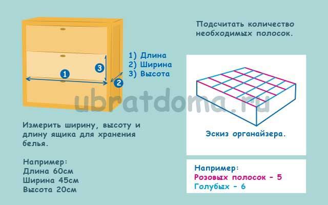 Измеряем габариты ящика для белья