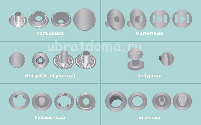 Установка магнитных кнопок купить ткань в клетку для штор на кухню