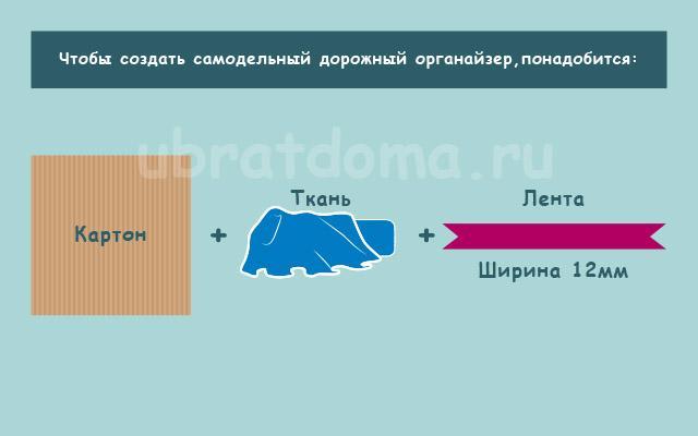 Органайзер из ткани