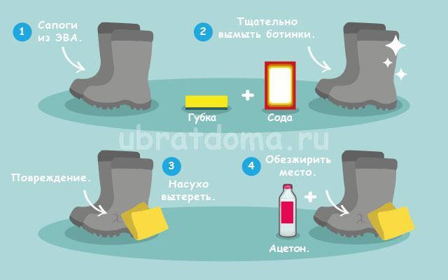Подготовка обуви к ремонту