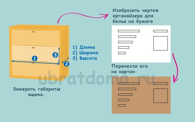 Замеры и изготовление чертежа
