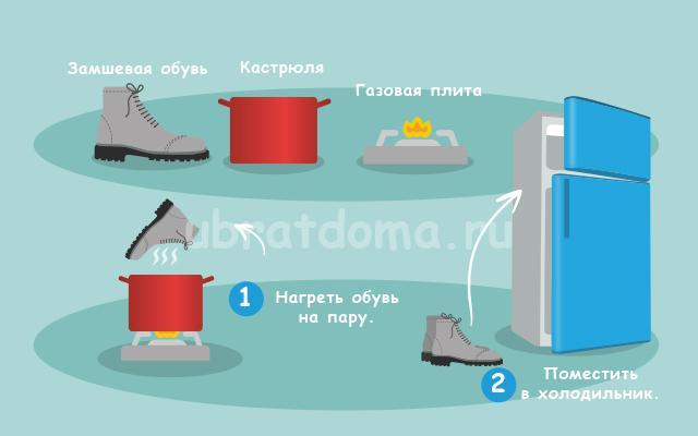 Нагреть обувь на пару, а затем поместить ее в морозилку