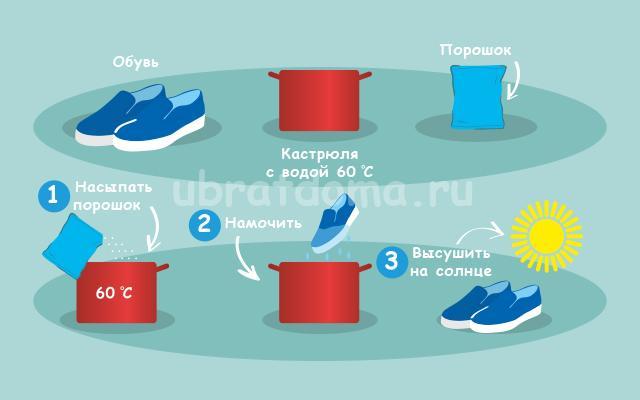 Поместить обувь в теплую воду с порошком