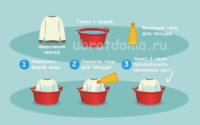 Применение моющего для посуды