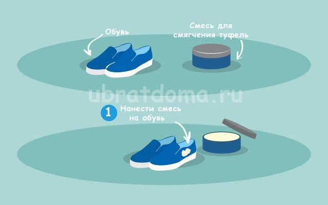Смеси для смягчение материала на обуви