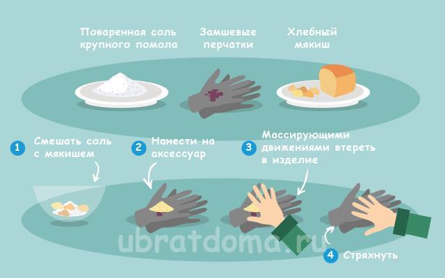 Хлеб и поваренная соль